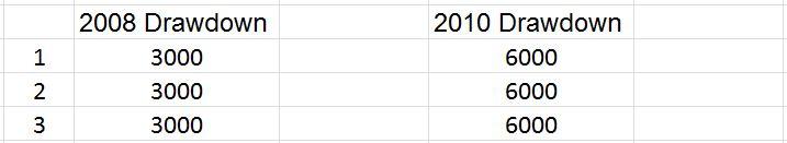 DD Analysis (1) (1-27-16)
