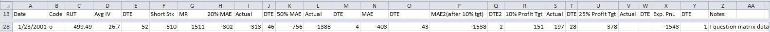 Bullish butterfly spreadsheet (2-25-17)