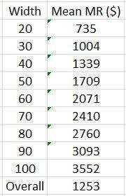 BIBF MR breakdown by width (5-30-17)
