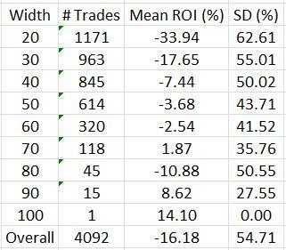 BIBF trade breakdown by width (5-30-17)