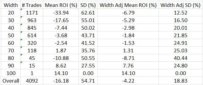 BIBF trade breakdown by width adjusted for width (5-30-17)