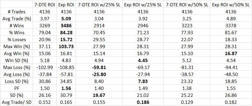 RUT PCS 30delta, 40pts width, TF 0.06, net MR raw data (7-27-17)