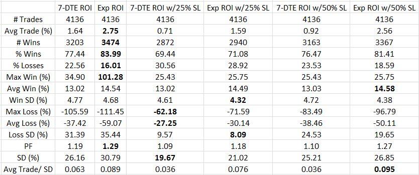 RUT PCS 30delta, 40pts width, TF 0.26, net MR raw data (7-27-17)
