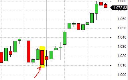 RUT Chart 8-30-13 Real Bottom (8-7-17)